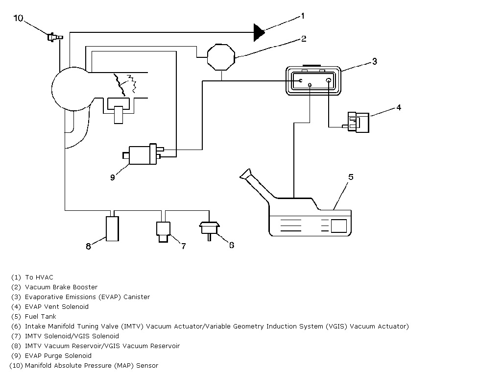 Suzuki Forenza Check Engine Light Flashing