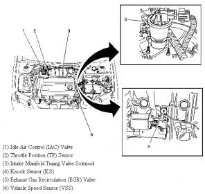Snails Pace Acceleration Rough Idle Codes P030 P2135 P0107 17077 further Rpc Wire Harness in addition Index additionally 2ci5v 1993 Honda Accord Driving Freeway furthermore 87. on blue wiring harness tape