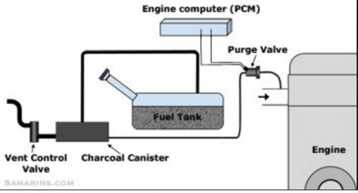 D P Evap System Large Leak Detected Chevy Aveo Evap System Jpg
