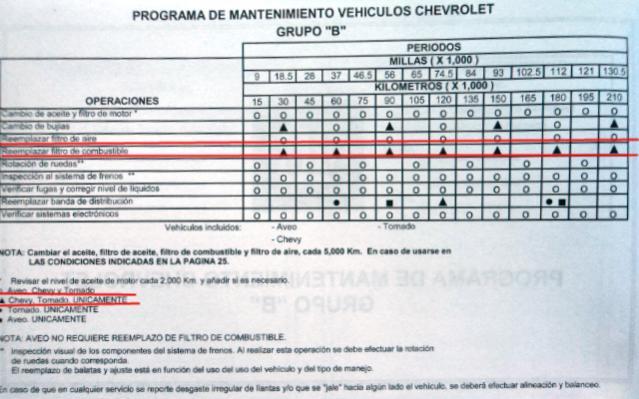 D Fuel Filter Change Aveo Sedan Lt Manual Cambio Filtro Gas Jpg