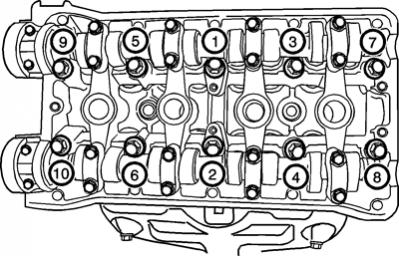 Removal Replacement Cylinder Head Help 14516 additionally 32853 Beautiful Sportswoman Post Picture also Dodge Caravan Engine Diagram Egr in addition Paraguay Javelin Thrower Leryn Franco furthermore 152080197892. on hyundai santa fe valve cover gasket