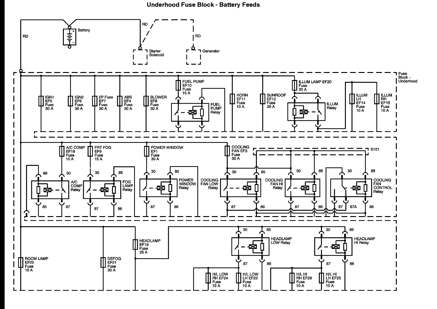 2005 aveo power and ground distribution diagrams image resized click this bar to view the full size image in a new window