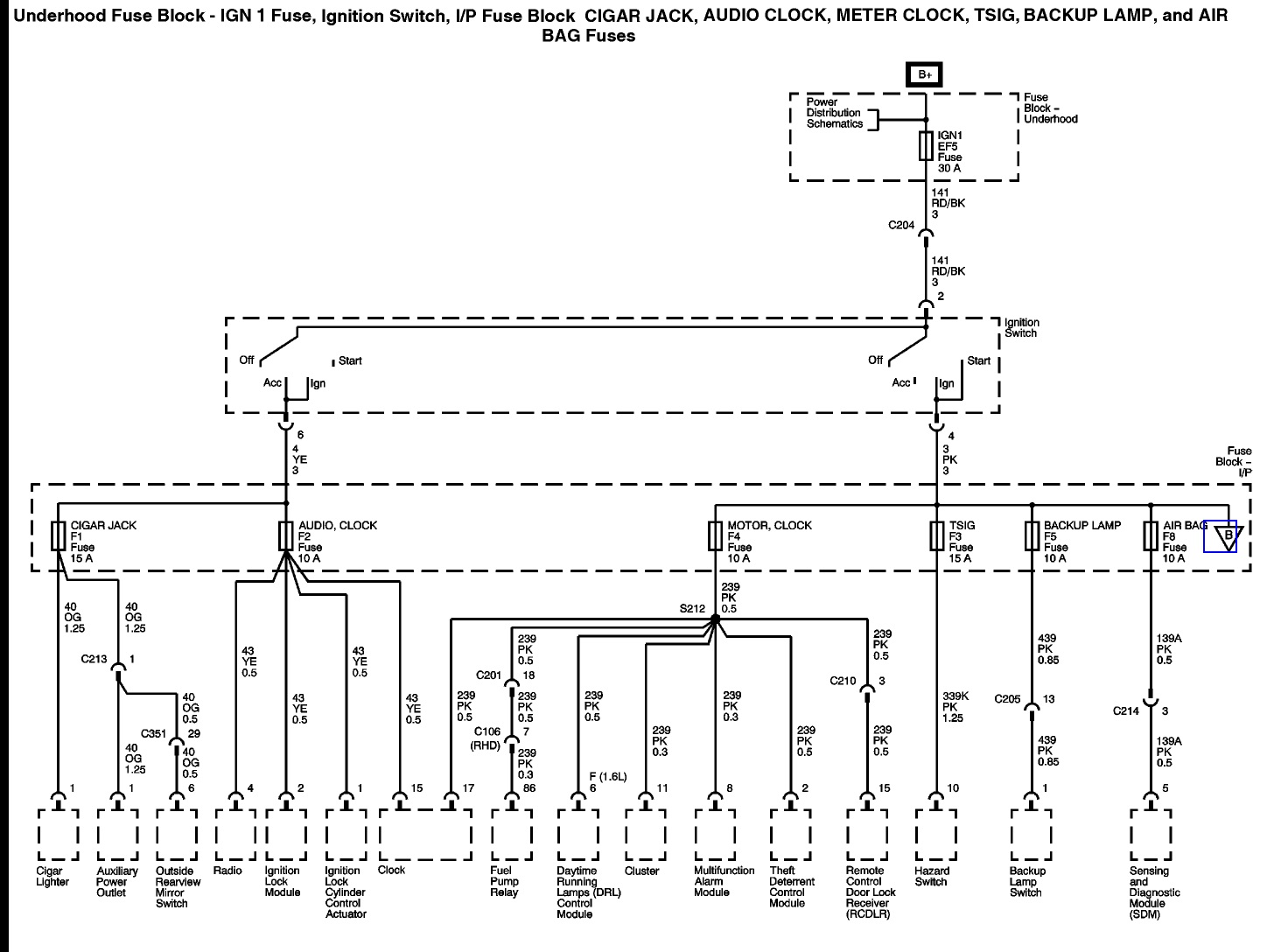 2005 Chevy Aveo Wiring Diagrams Diagram 25 Images 2006 Radio