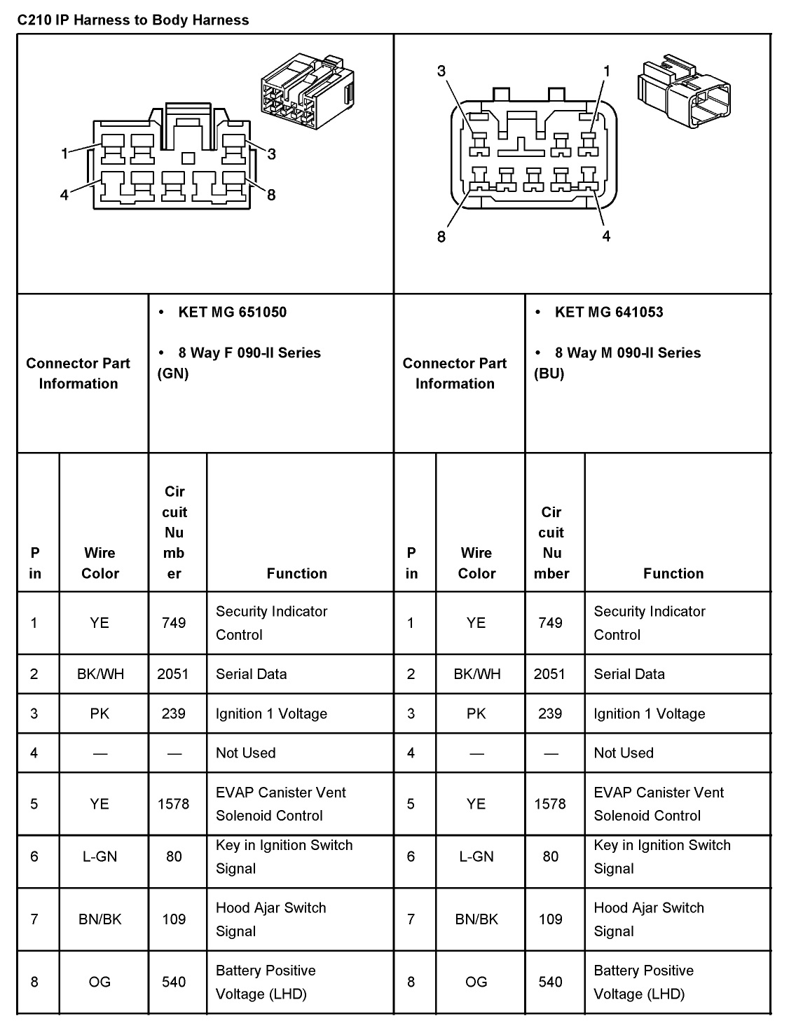 cobalt fuse diagram d7e5 2007 cobalt fuse box diagram wiring resources 2006 cobalt fuse diagram d7e5 2007 cobalt fuse box diagram