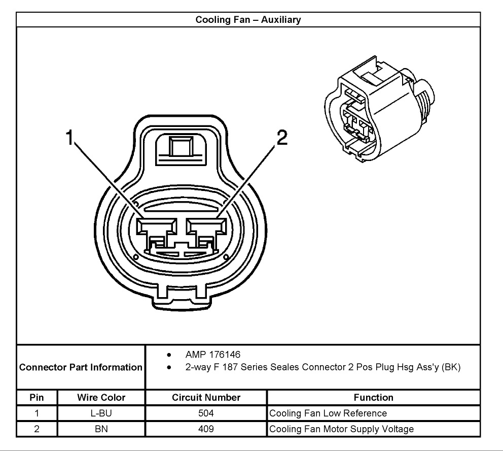 Chevrolet Aveo5 Wiring Diagram Electrical Schematics Engine Aveo Cooling Fan Block And Schematic 2005 Chevy