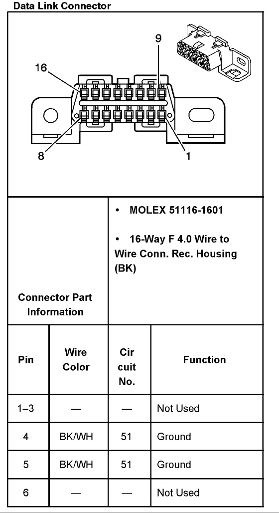2005       Aveo    Master Connector List and    Diagrams     Page 2