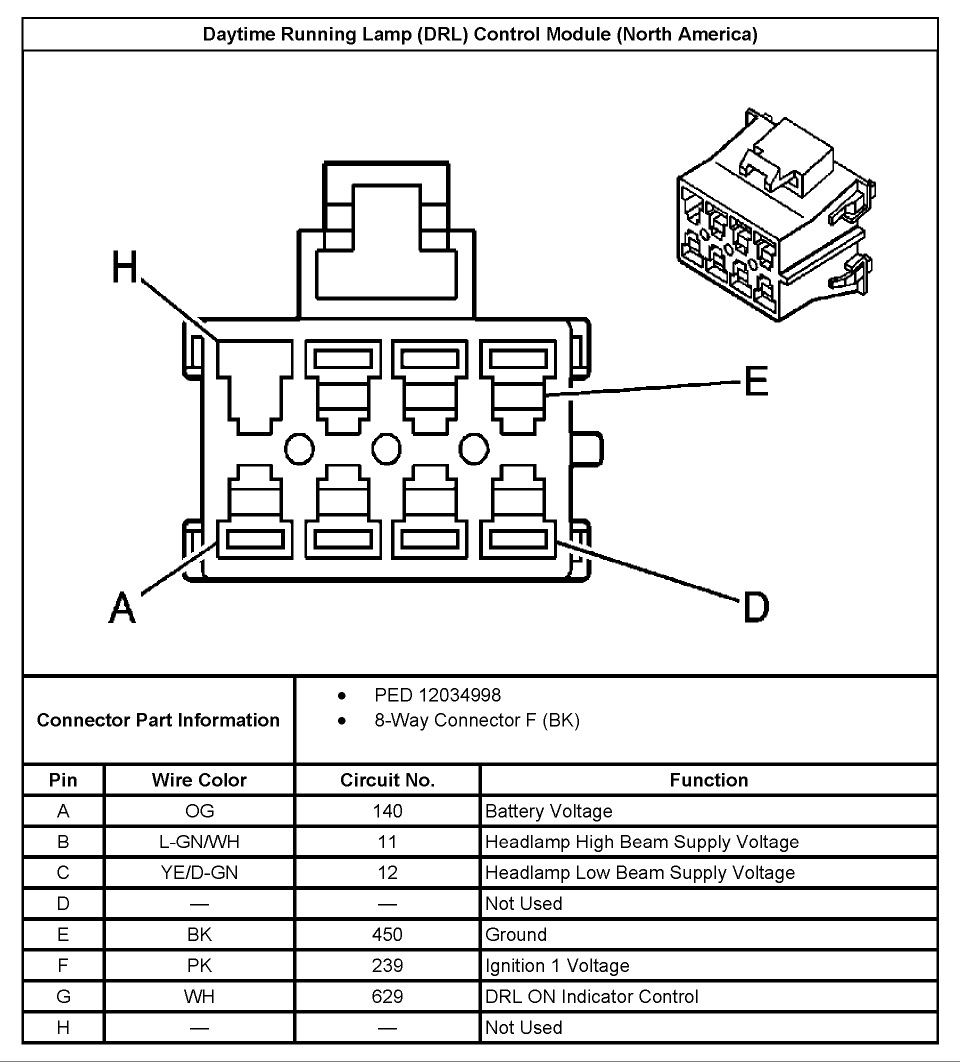 7450d1383721636 2005 aveo master connector list diagrams d6 jpg 2005 aveo master connector list and diagrams page 2  at highcare.asia